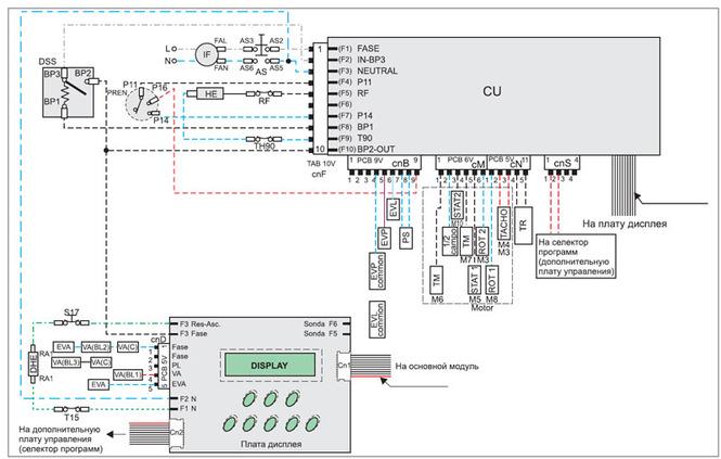 1 показана блок-схема СМ ARDO